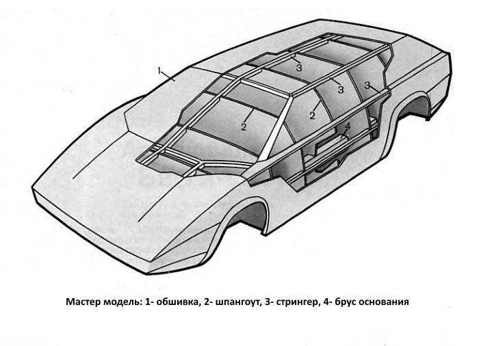 Кузов из композитный материалов.